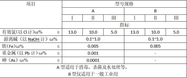 次氯酸钠国家标准